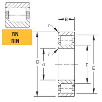 المحامل 250RN51 Timken