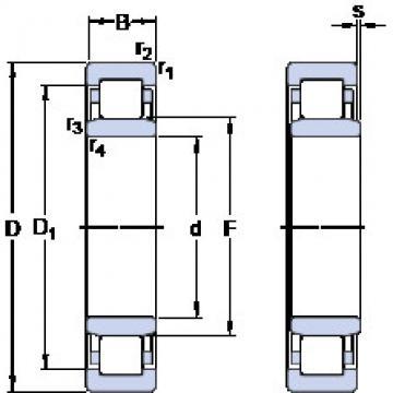 المحامل NU 230 ECJ SKF