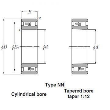 Bearings Cylindrical Roller Bearings NNU4924