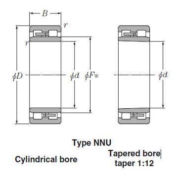 Bearings Cylindrical Roller Bearings NN4956