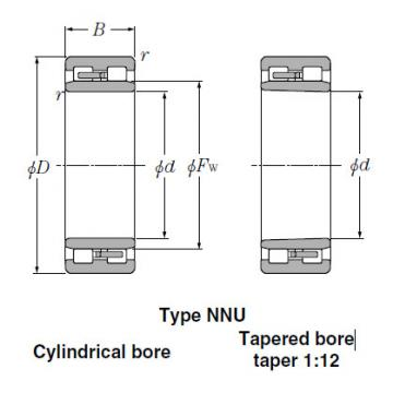 Bearings Tapered Roller Bearings NNU4948K