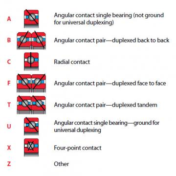 Bearing T01-00525