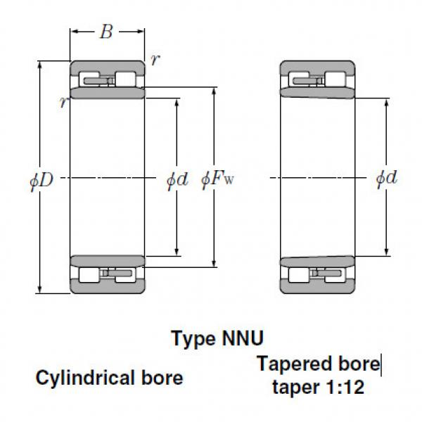 Bearings Cylindrical Roller Bearings NN3040 #2 image
