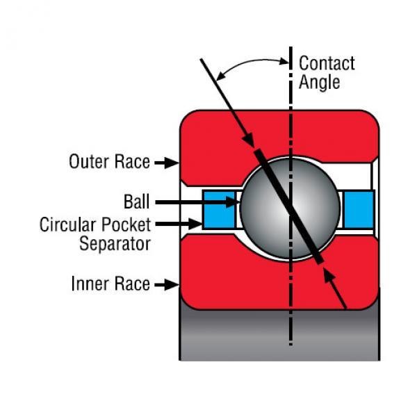 Bearing SA080CP0 #2 image